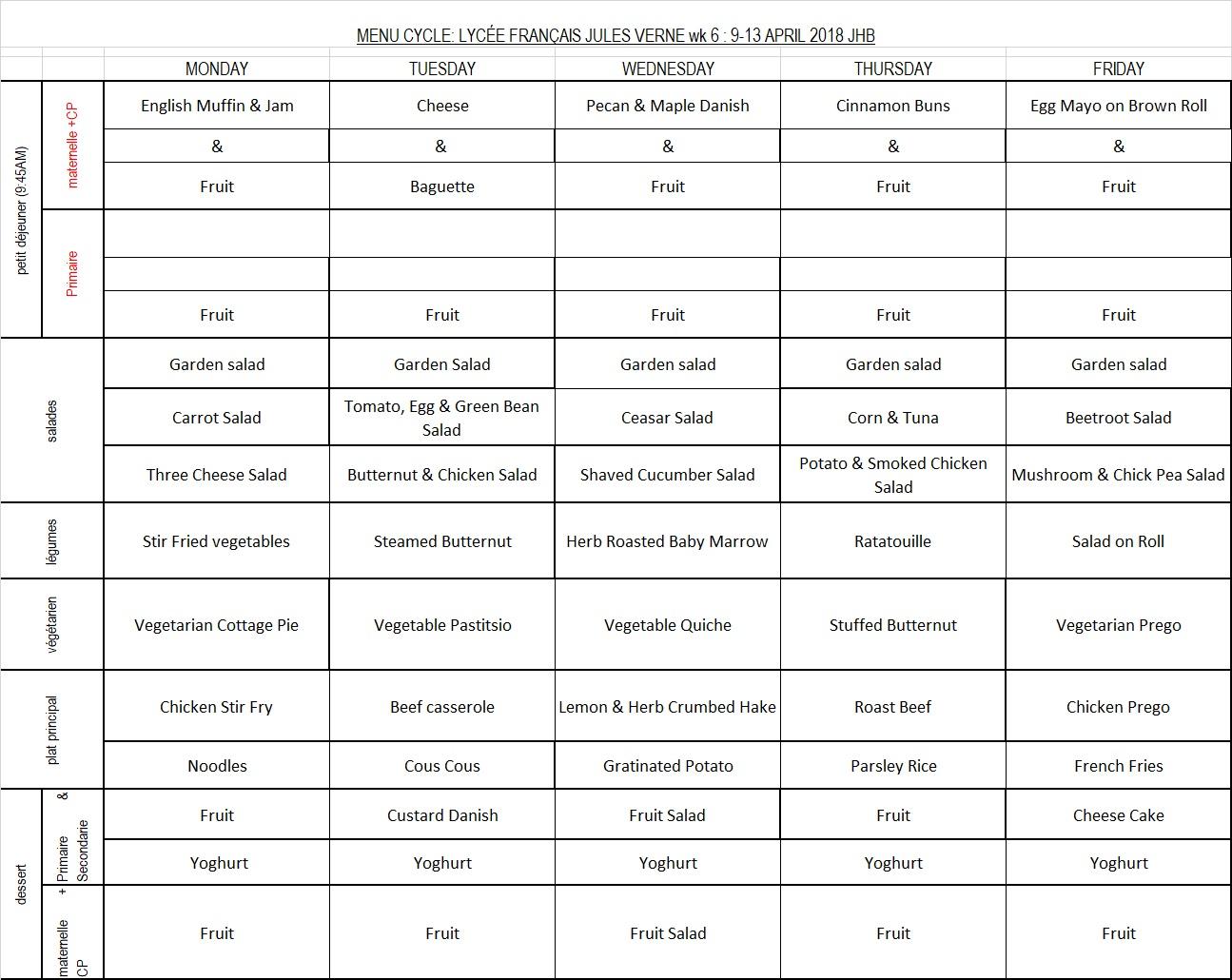 MENU WEEK 6 - JHB - 9 APRIL
